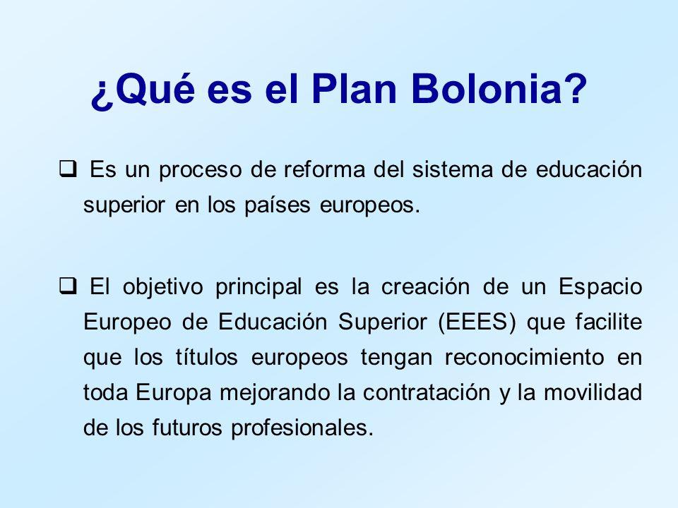 ¿Qué es el Plan Bolonia? Es un proceso de reforma del sistema de educación superior en los países europeos. El objetivo principal es la creación de un