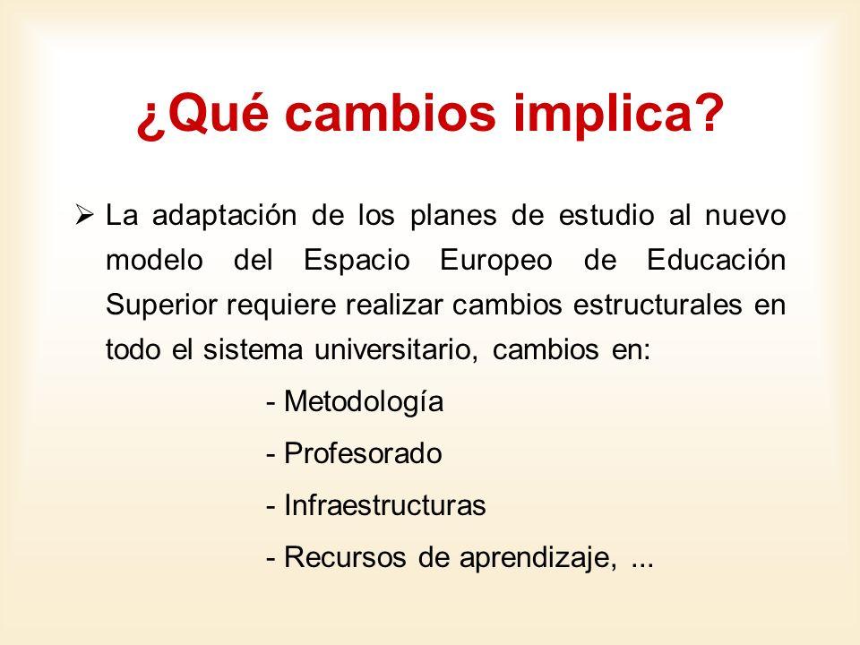ENLACES DE INTERÉS http://www.unex.es/organizacion/organos- unipersonales/vicerrectorados/vicealumn/fu nciones/car_20050411_001/coordinacion- bachillerato/coordinacion_2011-12 http://www.unex.es/organizacion/organos- unipersonales/vicerrectorados/vicealumn/fu nciones/car_20050411_001/coordinacion- bachillerato/coordinacion_2011-12 www.emes.es http://www.boloniaensecundaria.com/