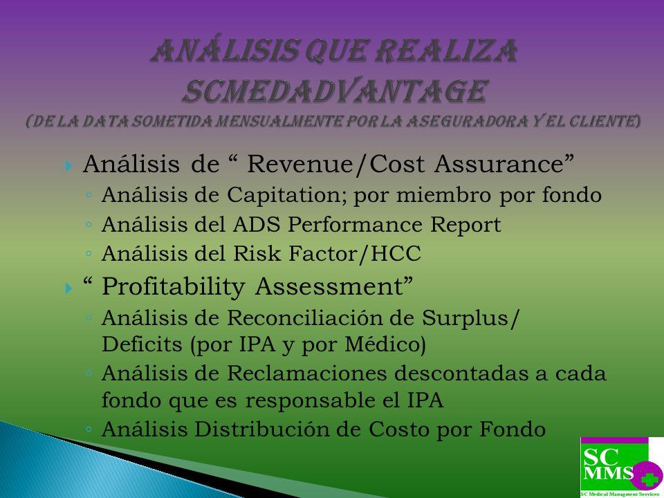 Análisis de Revenue/Cost Assurance Análisis de Capitation; por miembro por fondo Análisis del ADS Performance Report Análisis del Risk Factor/HCC Prof