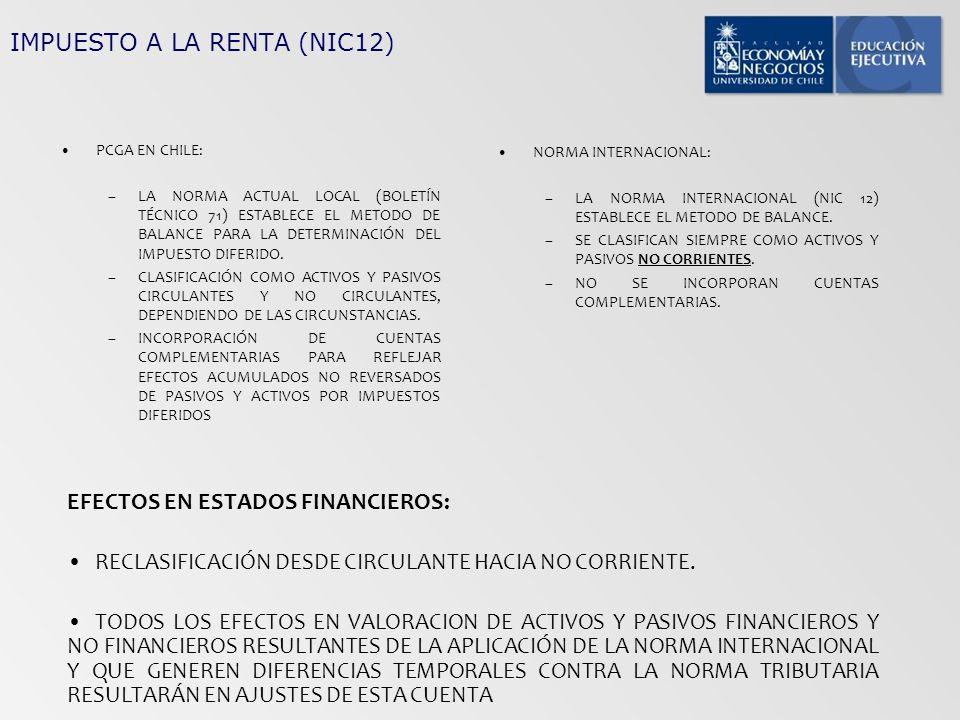 IMPUESTO A LA RENTA (NIC12) PCGA EN CHILE: –LA NORMA ACTUAL LOCAL (BOLETÍN TÉCNICO 71) ESTABLECE EL METODO DE BALANCE PARA LA DETERMINACIÓN DEL IMPUES