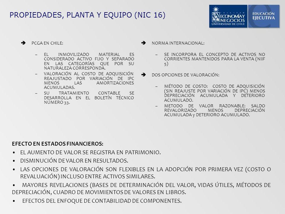 PROPIEDADES, PLANTA Y EQUIPO (NIC 16) PCGA EN CHILE: –EL INMOVILIZADO MATERIAL ES CONSIDERADO ACTIVO FIJO Y SEPARADO EN LAS CATEGORÍAS QUE POR SU NATU