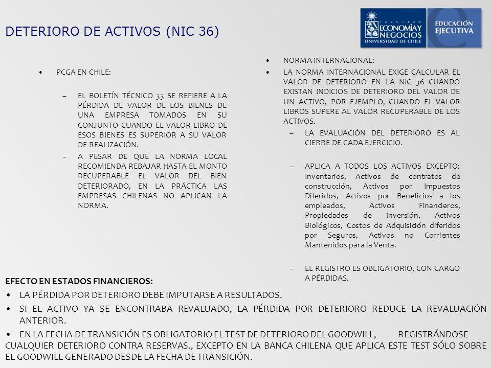 DETERIORO DE ACTIVOS (NIC 36) PCGA EN CHILE: –EL BOLETÍN TÉCNICO 33 SE REFIERE A LA PÉRDIDA DE VALOR DE LOS BIENES DE UNA EMPRESA TOMADOS EN SU CONJUN