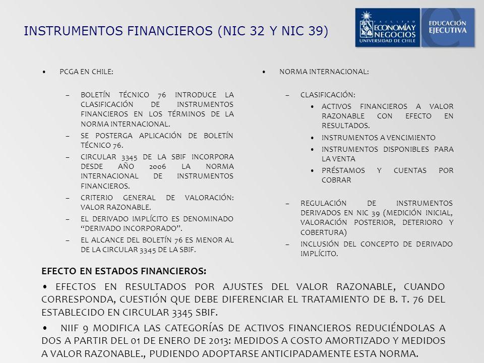 INSTRUMENTOS FINANCIEROS (NIC 32 Y NIC 39) PCGA EN CHILE: –BOLETÍN TÉCNICO 76 INTRODUCE LA CLASIFICACIÓN DE INSTRUMENTOS FINANCIEROS EN LOS TÉRMINOS D