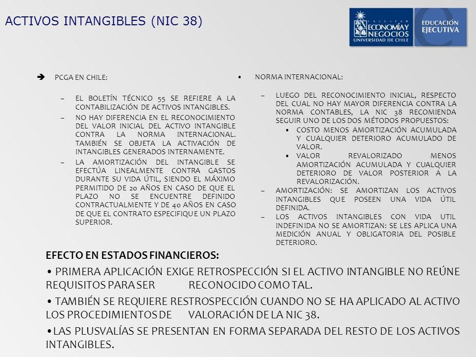 ACTIVOS INTANGIBLES (NIC 38) PCGA EN CHILE: –EL BOLETÍN TÉCNICO 55 SE REFIERE A LA CONTABILIZACIÓN DE ACTIVOS INTANGIBLES. –NO HAY DIFERENCIA EN EL RE