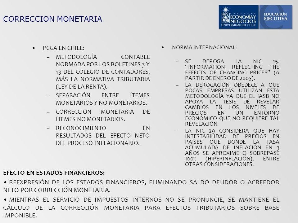 CORRECCION MONETARIA PCGA EN CHILE: –METODOLOGÍA CONTABLE NORMADA POR LOS BOLETINES 3 Y 13 DEL COLEGIO DE CONTADORES, MÁS LA NORMATIVA TRIBUTARIA (LEY