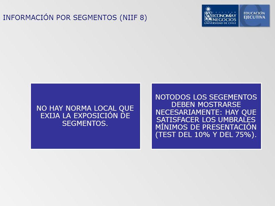 INFORMACIÓN POR SEGMENTOS (NIIF 8) NO HAY NORMA LOCAL QUE EXIJA LA EXPOSICIÓN DE SEGMENTOS. NOTODOS LOS SEGEMENTOS DEBEN MOSTRARSE NECESARIAMENTE: HAY