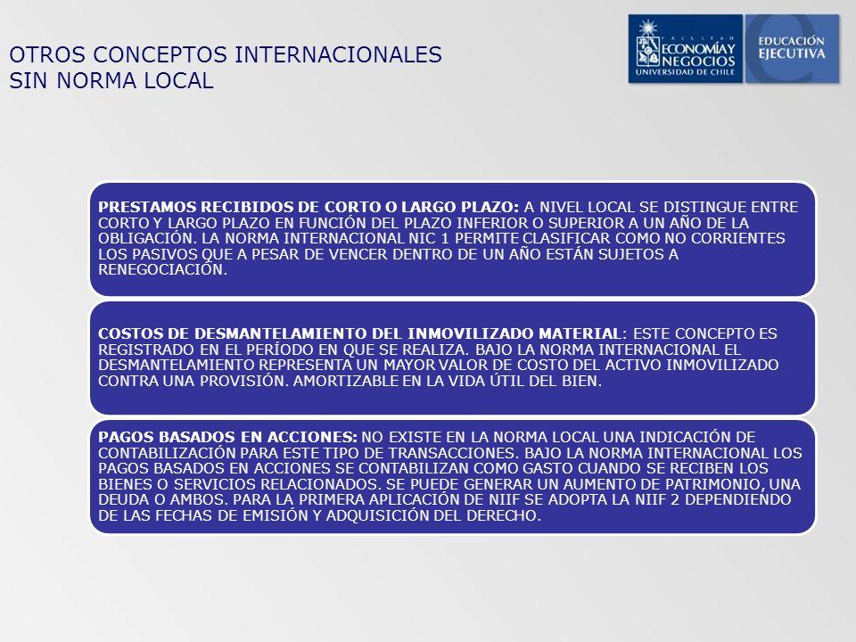 OTROS CONCEPTOS INTERNACIONALES SIN NORMA LOCAL PRESTAMOS RECIBIDOS DE CORTO O LARGO PLAZO: A NIVEL LOCAL SE DISTINGUE ENTRE CORTO Y LARGO PLAZO EN FU
