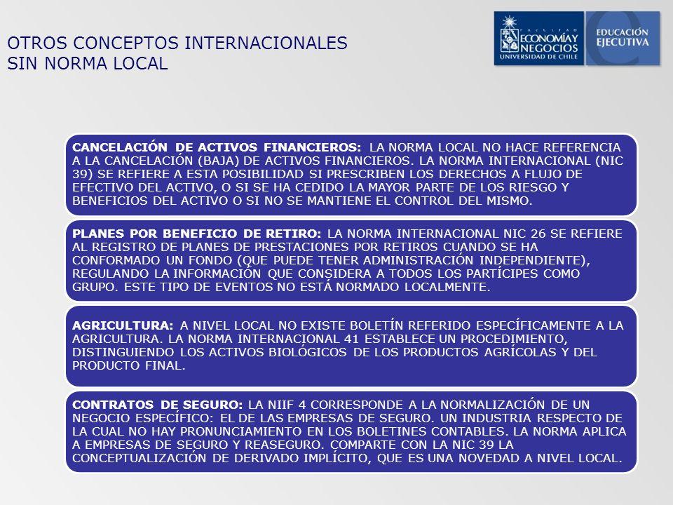 CANCELACIÓN DE ACTIVOS FINANCIEROS: LA NORMA LOCAL NO HACE REFERENCIA A LA CANCELACIÓN (BAJA) DE ACTIVOS FINANCIEROS. LA NORMA INTERNACIONAL (NIC 39)
