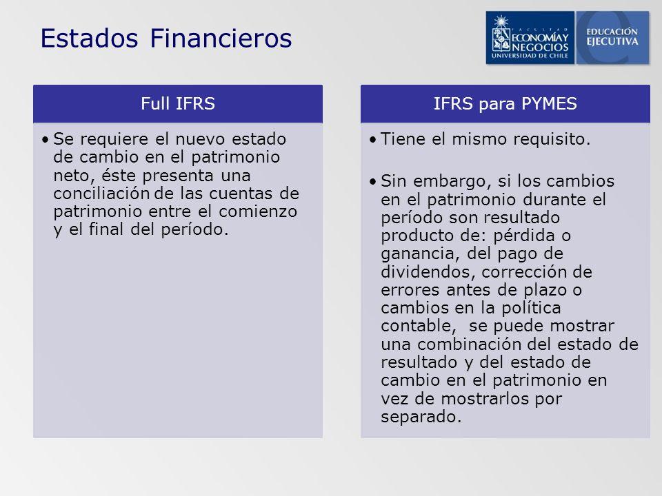 Full IFRS Se requiere el nuevo estado de cambio en el patrimonio neto, éste presenta una conciliación de las cuentas de patrimonio entre el comienzo y