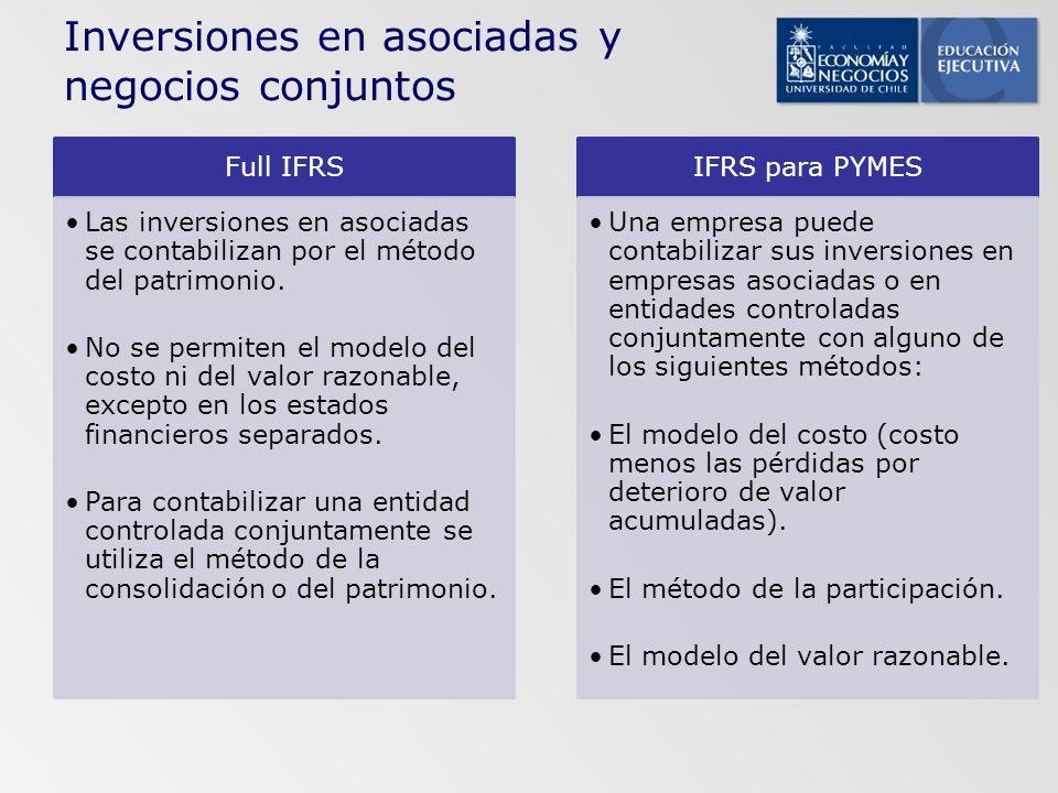 Full IFRS Las inversiones en asociadas se contabilizan por el método del patrimonio. No se permiten el modelo del costo ni del valor razonable, except