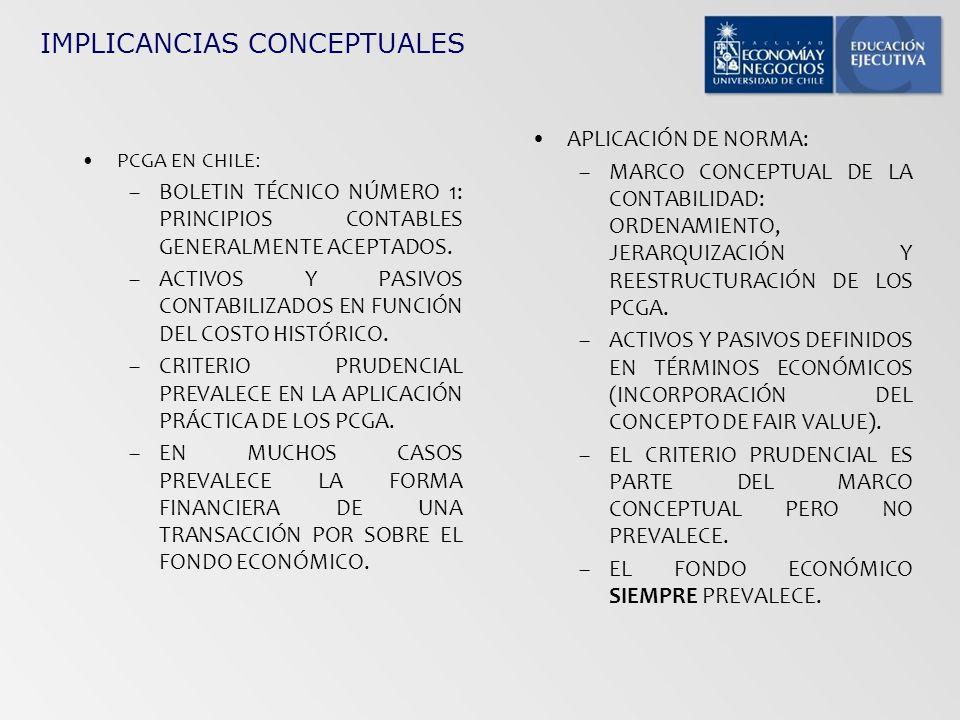 IMPLICANCIAS CONCEPTUALES PCGA EN CHILE : –BOLETIN TÉCNICO NÚMERO 1: PRINCIPIOS CONTABLES GENERALMENTE ACEPTADOS. –ACTIVOS Y PASIVOS CONTABILIZADOS EN