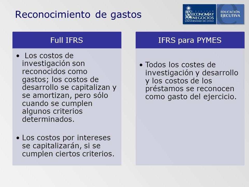 Full IFRS Los costos de investigación son reconocidos como gastos; los costos de desarrollo se capitalizan y se amortizan, pero sólo cuando se cumplen