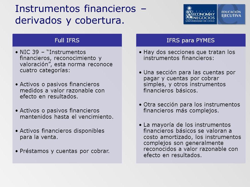 Full IFRS NIC 39 – Instrumentos financieros, reconocimiento y valoración, esta norma reconoce cuatro categorías: Activos o pasivos financieros medidos