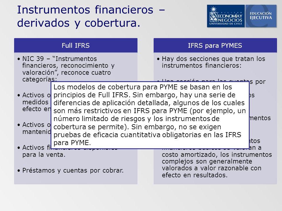 Full IFRS NIC 39 – Instrumentos financieros, reconocimiento y valoración, reconoce cuatro categorías: Activos o pasivos financieros medidos a valor ra