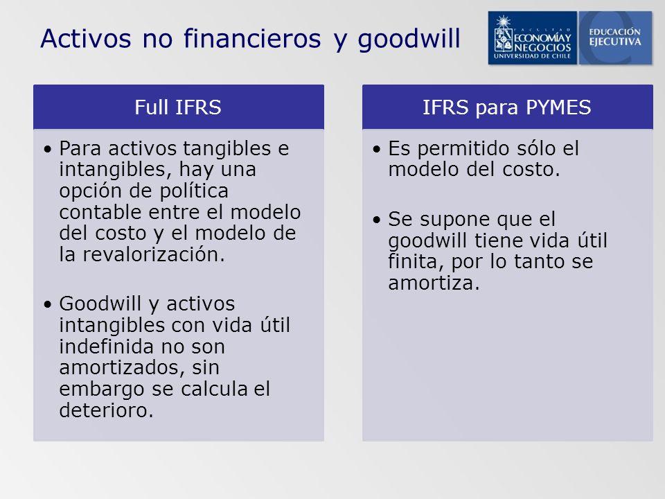 Full IFRS Para activos tangibles e intangibles, hay una opción de política contable entre el modelo del costo y el modelo de la revalorización. Goodwi