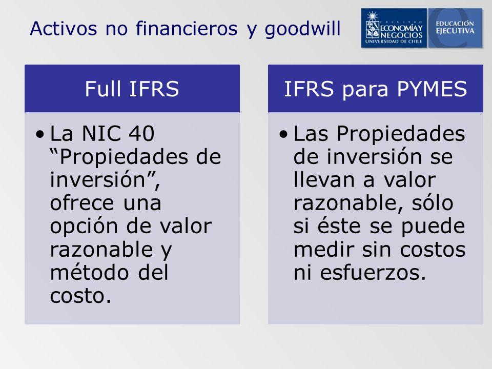 Full IFRS La NIC 40 Propiedades de inversión, ofrece una opción de valor razonable y método del costo. IFRS para PYMES Las Propiedades de inversión se