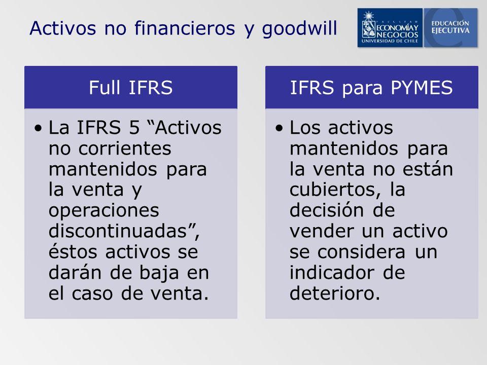 Full IFRS La IFRS 5 Activos no corrientes mantenidos para la venta y operaciones discontinuadas, éstos activos se darán de baja en el caso de venta. I