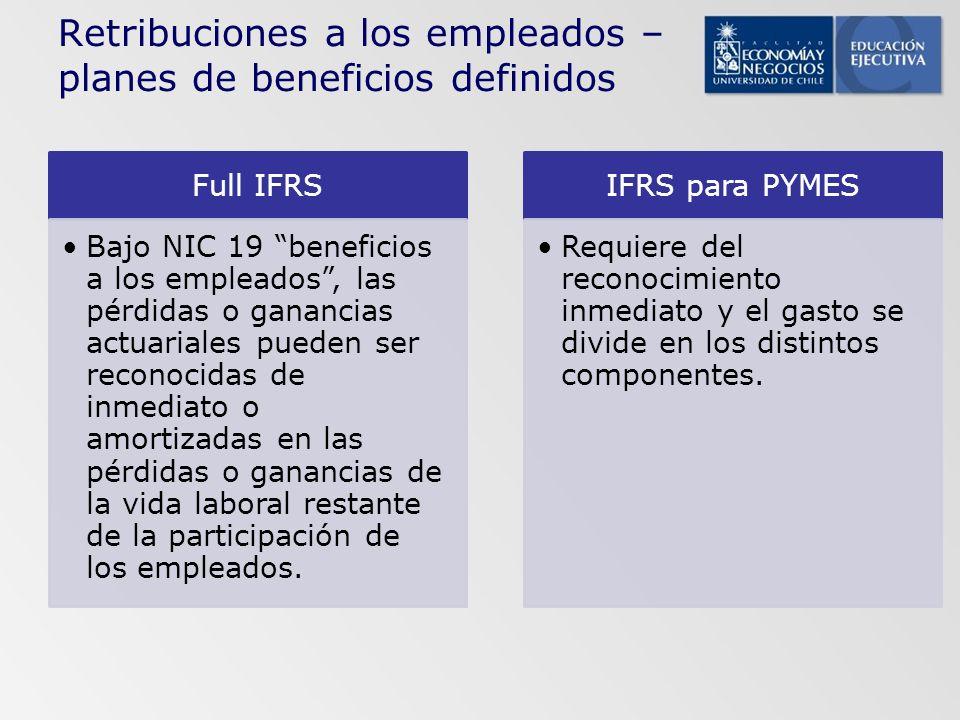 Full IFRS Bajo NIC 19 beneficios a los empleados, las pérdidas o ganancias actuariales pueden ser reconocidas de inmediato o amortizadas en las pérdid
