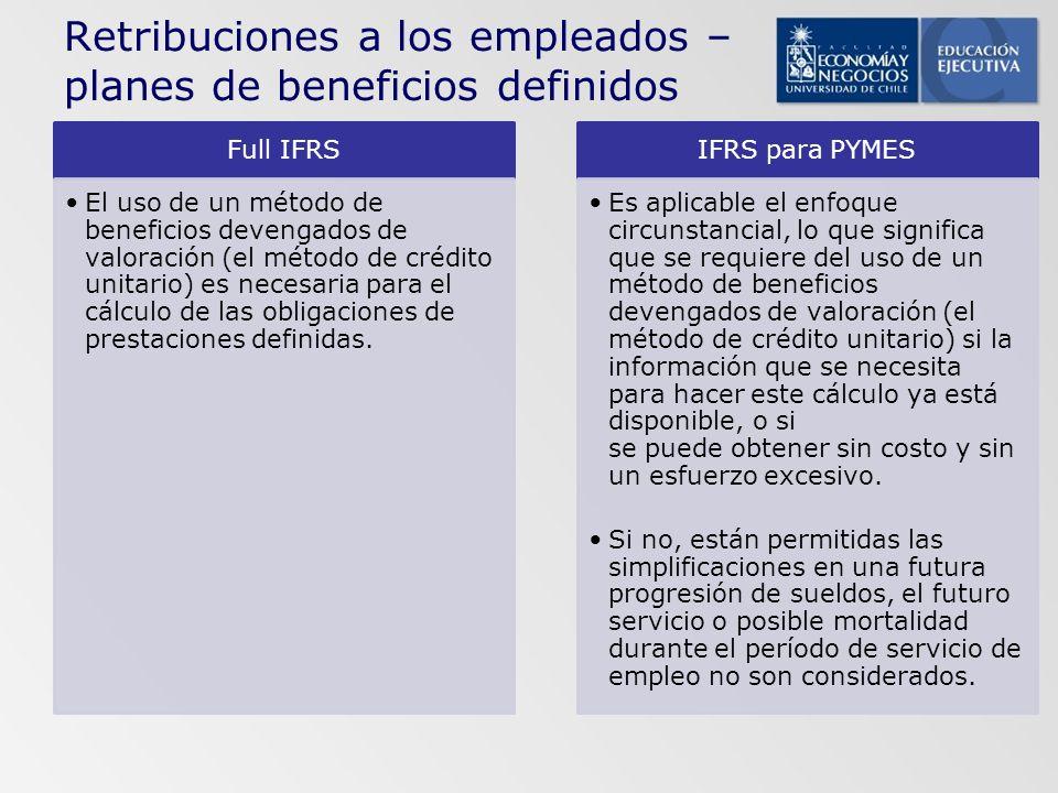 Full IFRS El uso de un método de beneficios devengados de valoración (el método de crédito unitario) es necesaria para el cálculo de las obligaciones