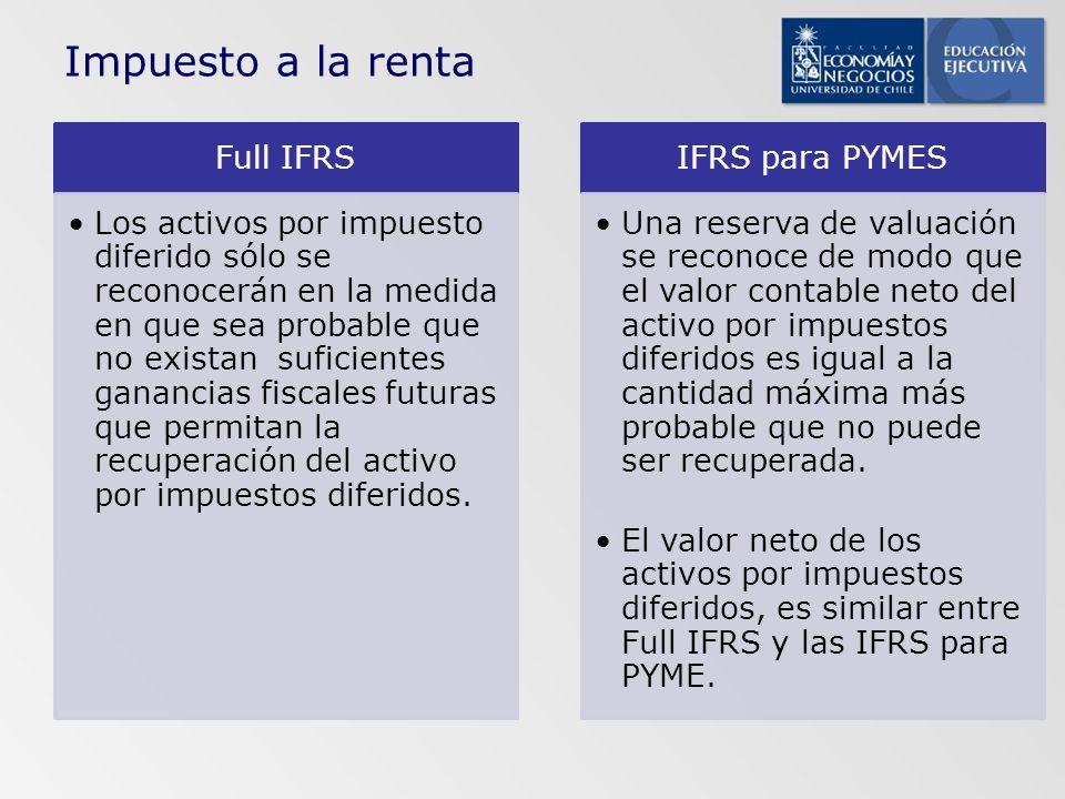 Full IFRS Los activos por impuesto diferido sólo se reconocerán en la medida en que sea probable que no existan suficientes ganancias fiscales futuras