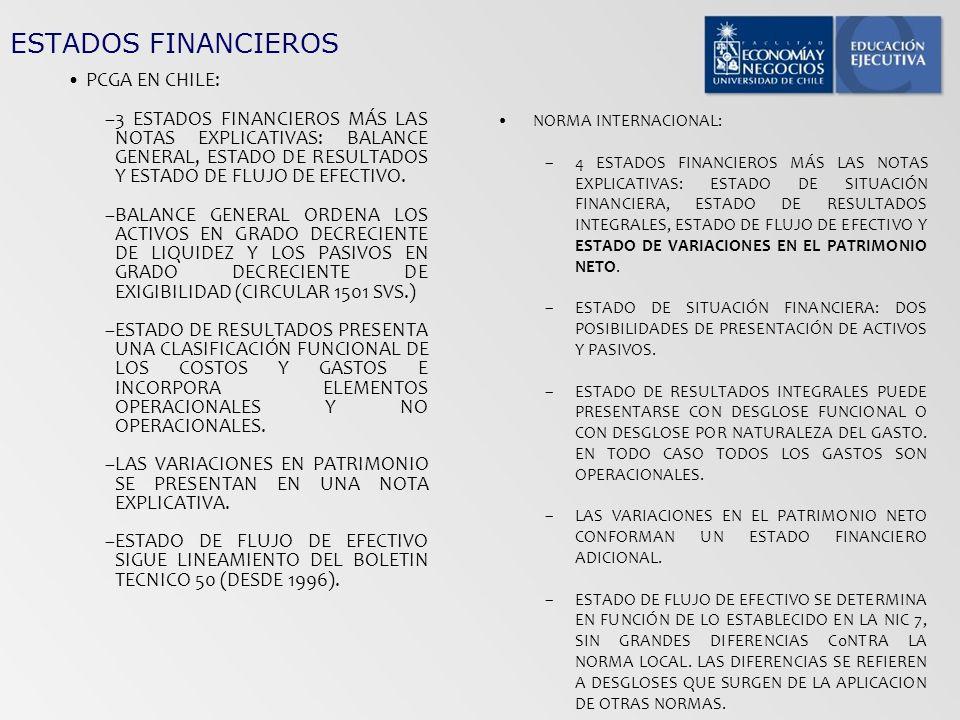ESTADOS FINANCIEROS PCGA EN CHILE: –3 ESTADOS FINANCIEROS MÁS LAS NOTAS EXPLICATIVAS: BALANCE GENERAL, ESTADO DE RESULTADOS Y ESTADO DE FLUJO DE EFECT