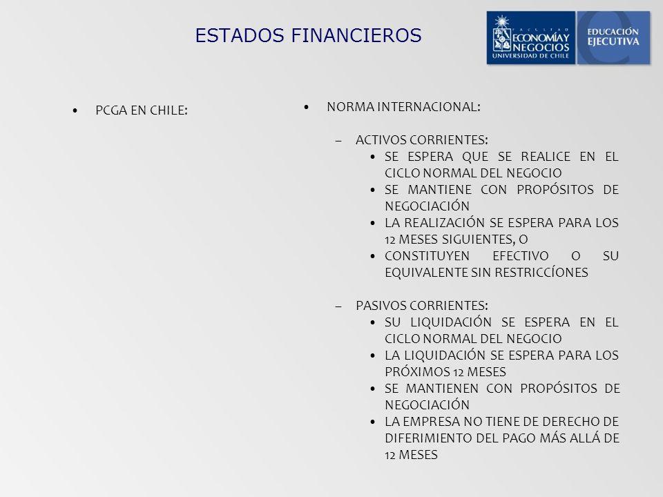 PCGA EN CHILE: NORMA INTERNACIONAL: –ACTIVOS CORRIENTES: SE ESPERA QUE SE REALICE EN EL CICLO NORMAL DEL NEGOCIO SE MANTIENE CON PROPÓSITOS DE NEGOCIA