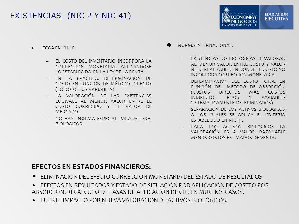 EXISTENCIAS (NIC 2 Y NIC 41) PCGA EN CHILE: –EL COSTO DEL INVENTARIO INCORPORA LA CORRECCIÓN MONETARIA, APLICÁNDOSE LO ESTABLECIDO EN LA LEY DE LA REN