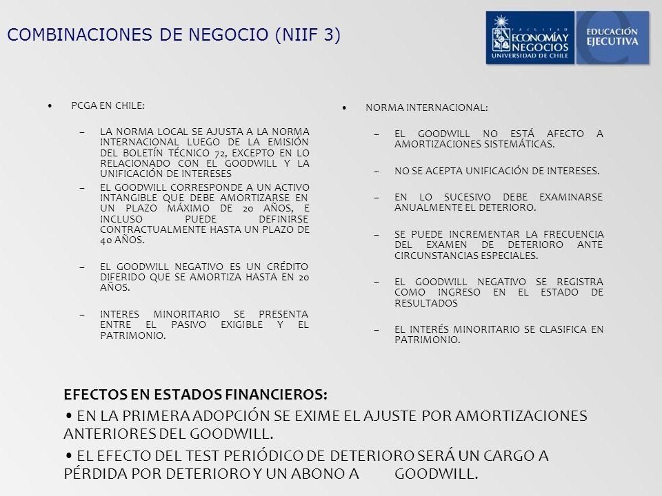 COMBINACIONES DE NEGOCIO (NIIF 3) PCGA EN CHILE: –LA NORMA LOCAL SE AJUSTA A LA NORMA INTERNACIONAL LUEGO DE LA EMISIÓN DEL BOLETÍN TÉCNICO 72, EXCEPT