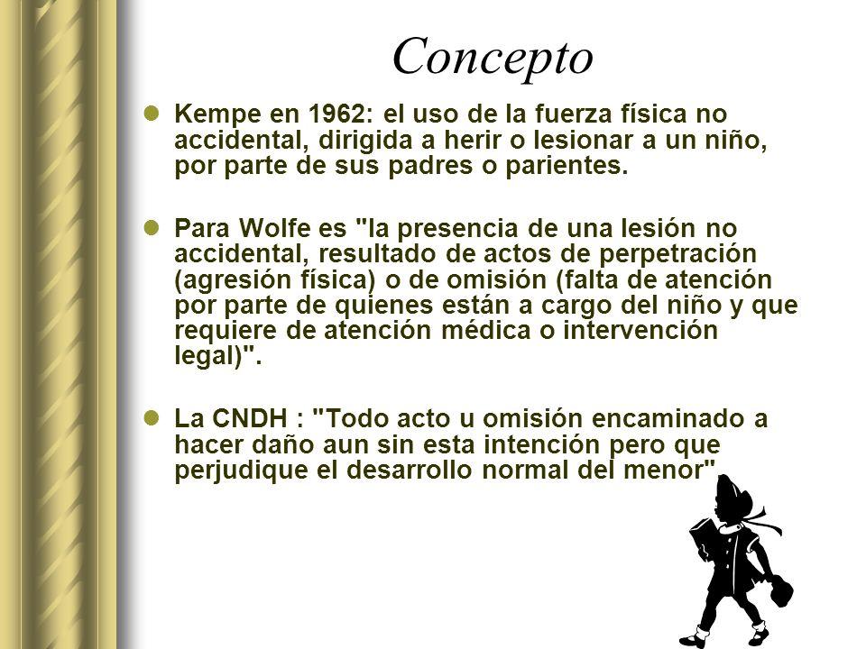 Concepto Kempe en 1962: el uso de la fuerza física no accidental, dirigida a herir o lesionar a un niño, por parte de sus padres o parientes. Para Wol
