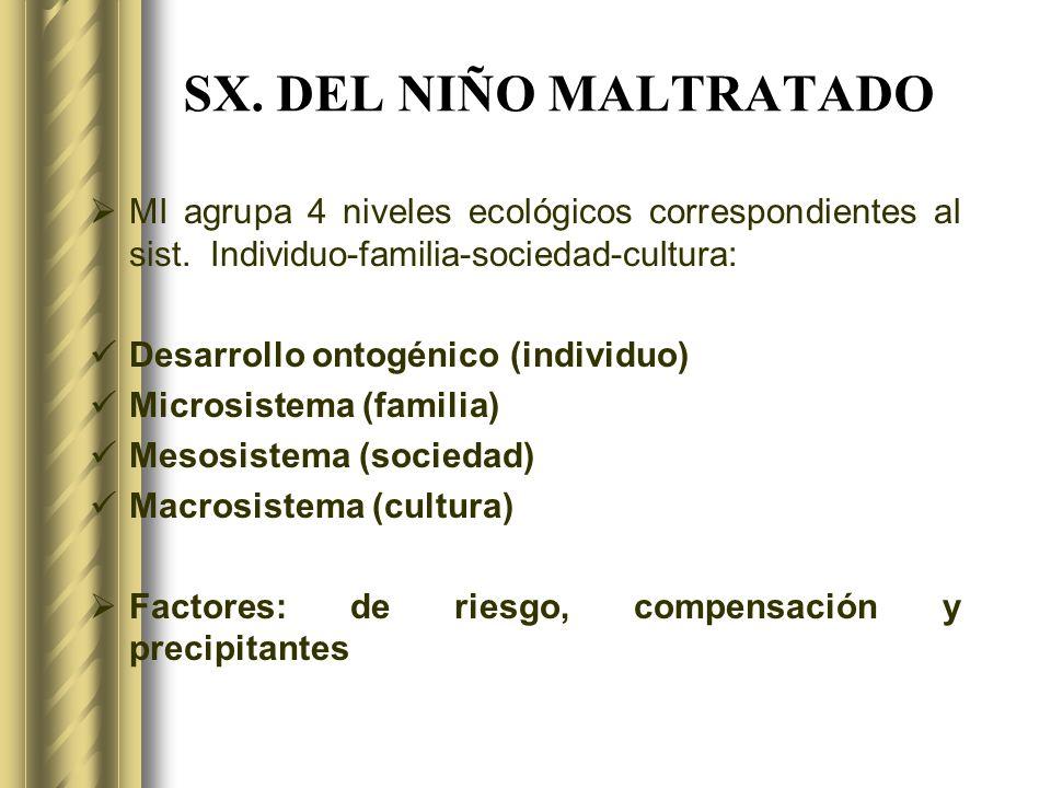 SX. DEL NIÑO MALTRATADO MI agrupa 4 niveles ecológicos correspondientes al sist. Individuo-familia-sociedad-cultura: Desarrollo ontogénico (individuo)