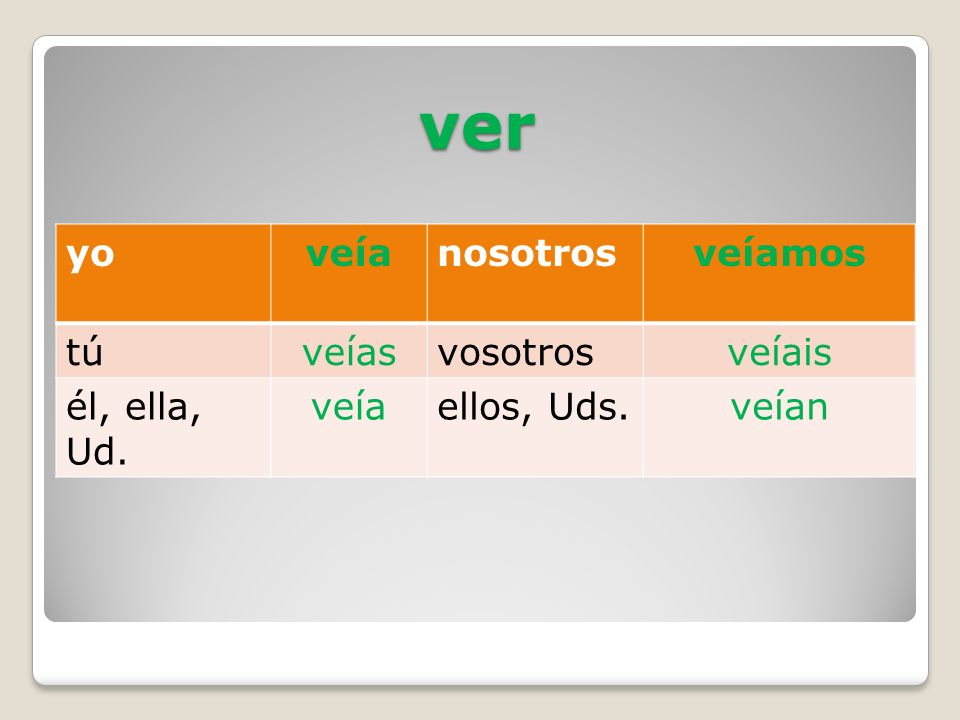 Los usos del pretérito Some verbs have a different meaning in the preterit: saber = found out conocer = met poder = managed to; succeeded in querer = tried to no querer = refused to