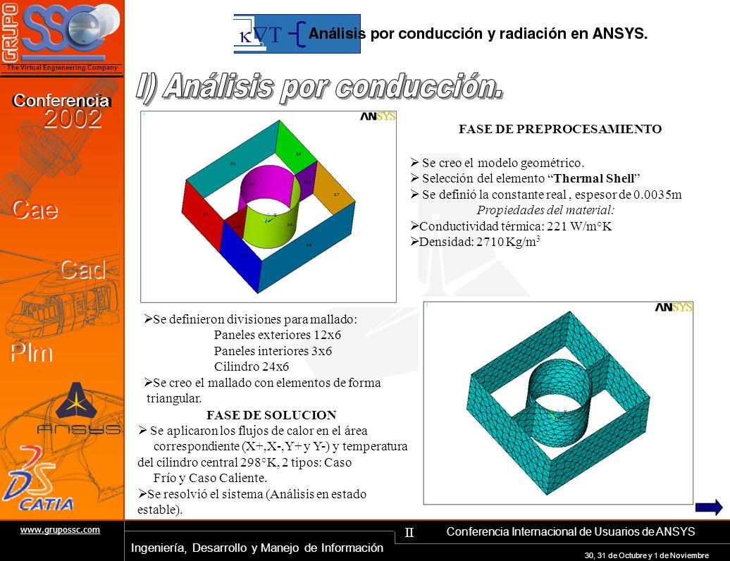 The Virtual Engieneering Company Ingeniería Diseño Análisis Simulación II Conferencia Internacional de Usuarios de ANSYS Cae Plm Cad 2002 Conferencia