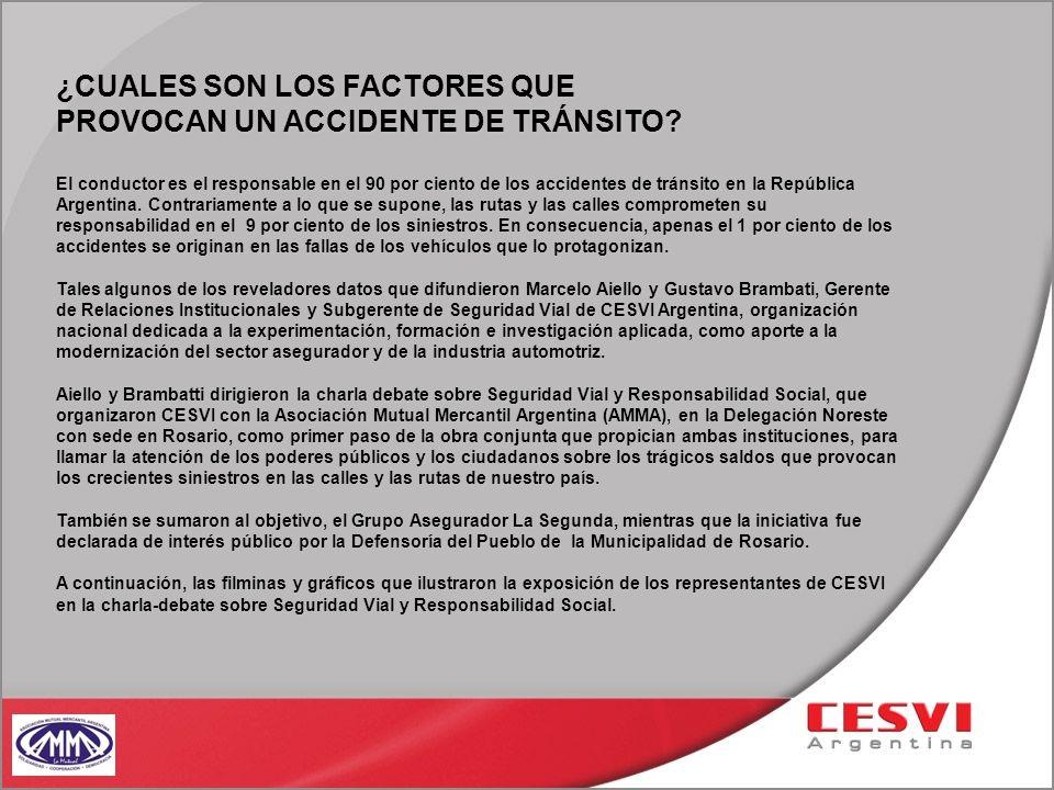 El conductor es el responsable en el 90 por ciento de los accidentes de tránsito en la República Argentina. Contrariamente a lo que se supone, las rut