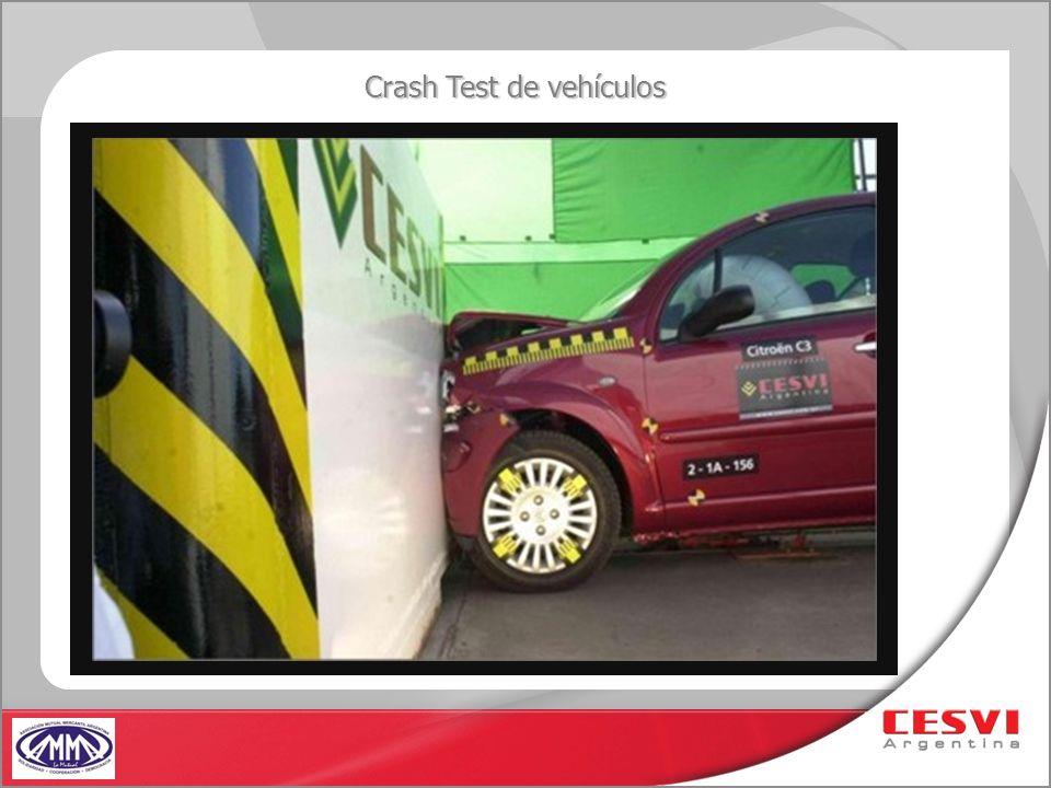 Crash Test de vehículos