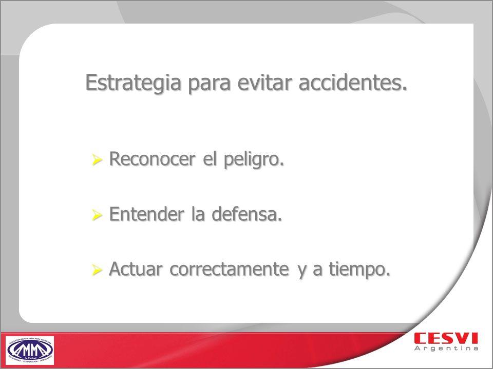 Estrategia para evitar accidentes. Reconocer el peligro. Reconocer el peligro. Entender la defensa. Entender la defensa. Actuar correctamente y a tiem