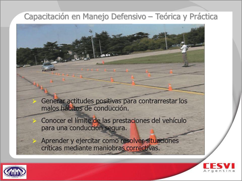 Capacitación en Manejo Defensivo – Teórica y Práctica Conocer el límite de las prestaciones del vehículo para una conducción segura. Aprender y ejerci