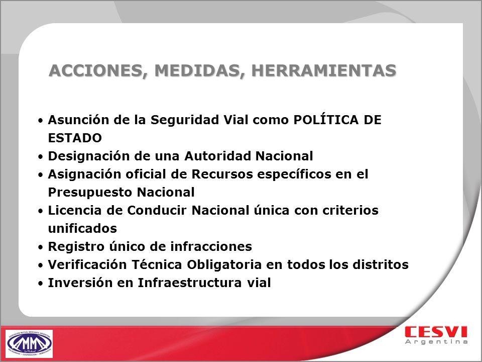 ACCIONES, MEDIDAS, HERRAMIENTAS Asunción de la Seguridad Vial como POLÍTICA DE ESTADO Designación de una Autoridad Nacional Asignación oficial de Recu