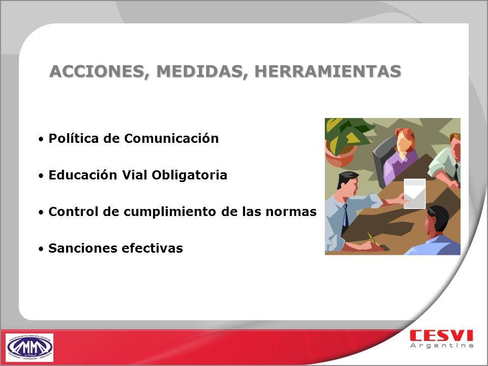 ACCIONES, MEDIDAS, HERRAMIENTAS Política de Comunicación Educación Vial Obligatoria Control de cumplimiento de las normas Sanciones efectivas