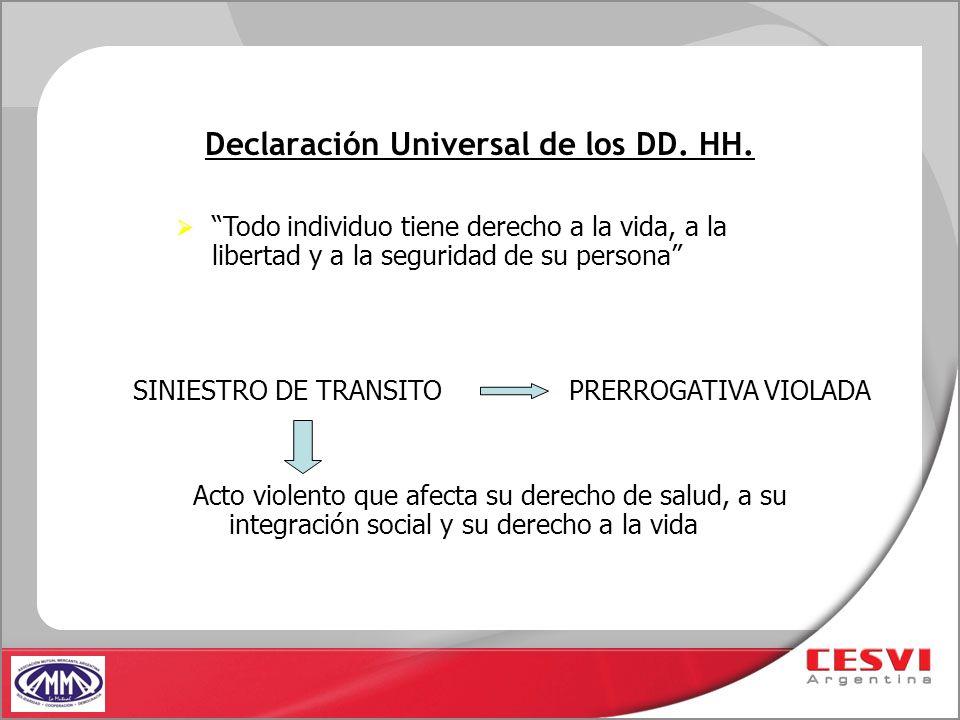 Declaración Universal de los DD. HH. Todo individuo tiene derecho a la vida, a la libertad y a la seguridad de su persona SINIESTRO DE TRANSITO Acto v