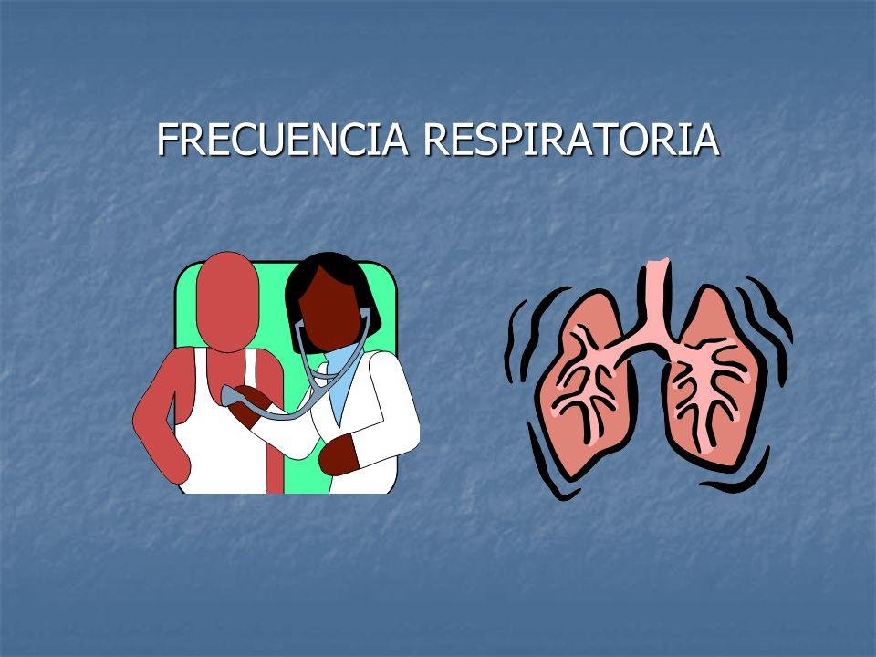 Medidas de Seguridad: Para medir la temperatura oral, el paciente no debe fumar, comer o beber líquidos calientes o fríos 15 min. Antes de efectuar el