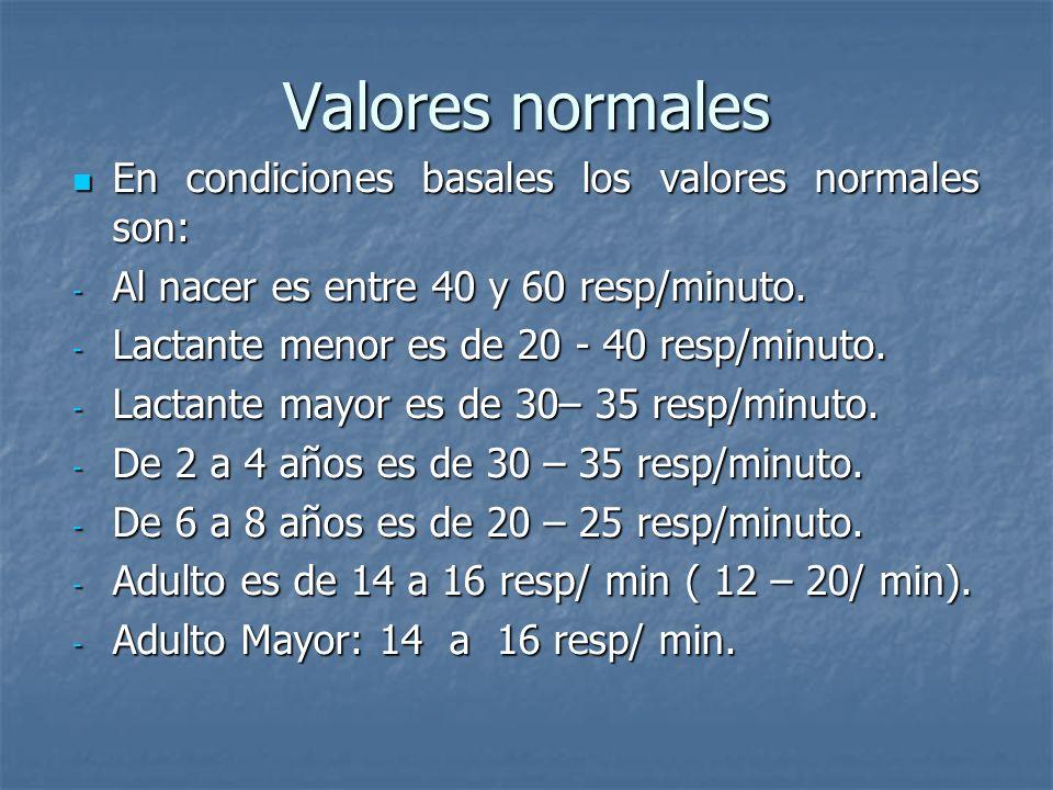 FRECUENCIA RESPIRATORIA: La frecuencia respiratoria normal en adulto es de 14 a 16 / min ( 12 – 20/ min ) La frecuencia respiratoria normal en adulto