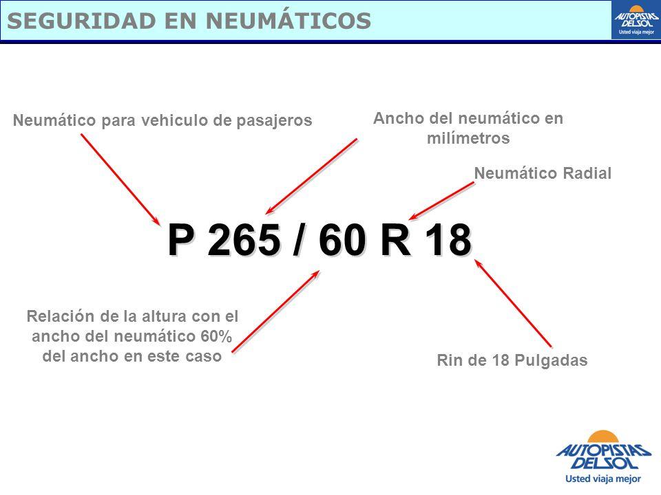 SEGURIDAD EN NEUMÁTICOS P 265 / 60 R 18 Neumático para vehiculo de pasajeros Ancho del neumático en milímetros Neumático Radial Relación de la altura