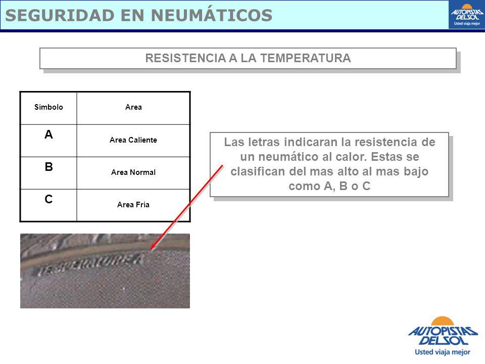 SEGURIDAD EN NEUMÁTICOS RESISTENCIA A LA TEMPERATURA Las letras indicaran la resistencia de un neumático al calor. Estas se clasifican del mas alto al