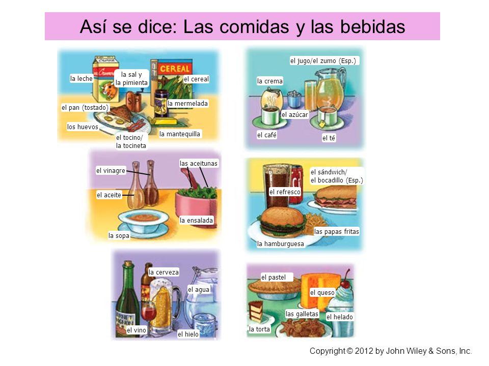 los huevos el tocino/ la tocineta el pan (tostado) la mermelada el cereal la sal y la pimienta la leche la mantequilla el té la sopa el aceite las ace
