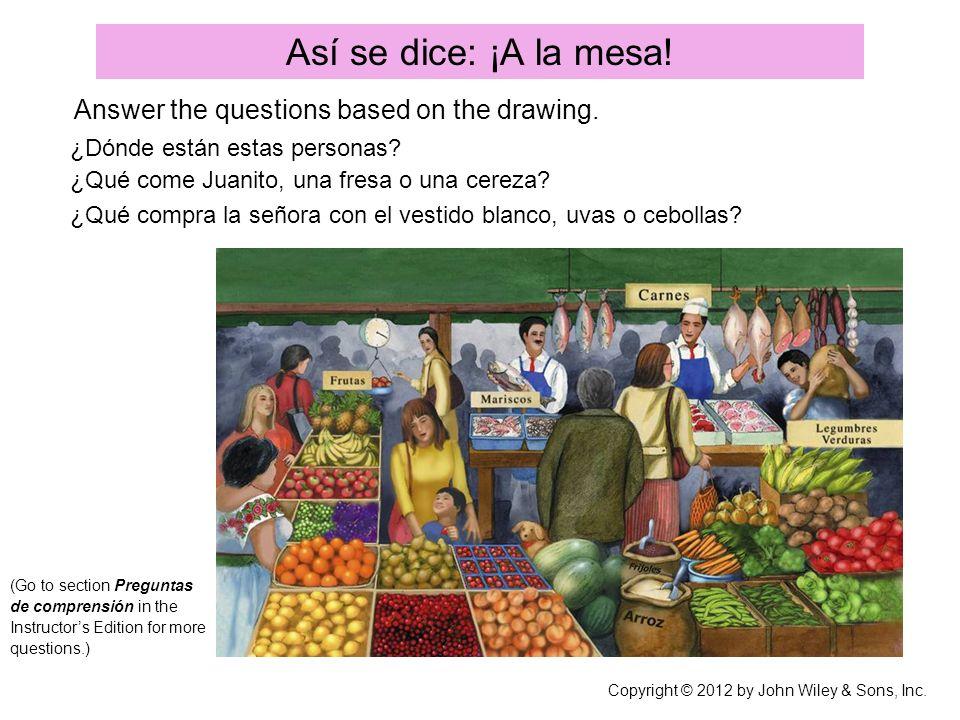 Así se forma 4: Interrogative words (A summary) ¿Qué?What?¿Qué frutas tienen hoy.