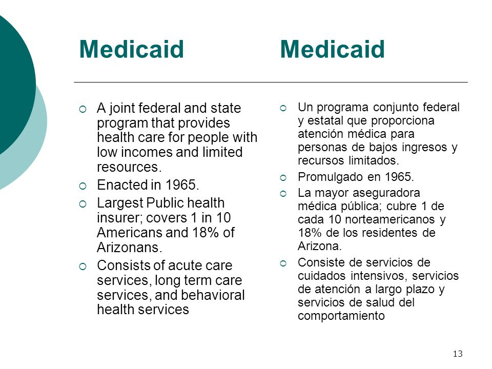 Medicaid A joint federal and state program that provides health care for people with low incomes and limited resources. Enacted in 1965. Largest Publi