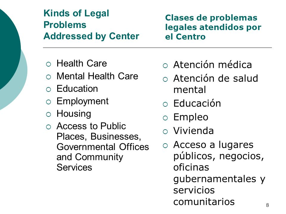 Kinds of Legal Problems Addressed by Center Health Care Mental Health Care Education Employment Housing Access to Public Places, Businesses, Governmen