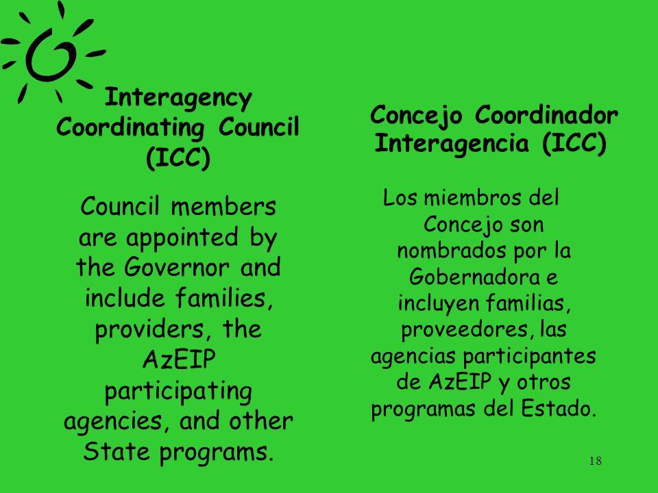 Interagency Coordinating Council (ICC) Los miembros del Concejo son nombrados por la Gobernadora e incluyen familias, proveedores, las agencias partic