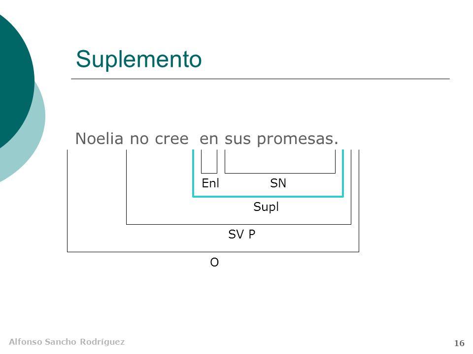 Alfonso Sancho Rodríguez 15 Complemento circunstancial En esta clase CC O SV P pasan cosas raras. SNEnl