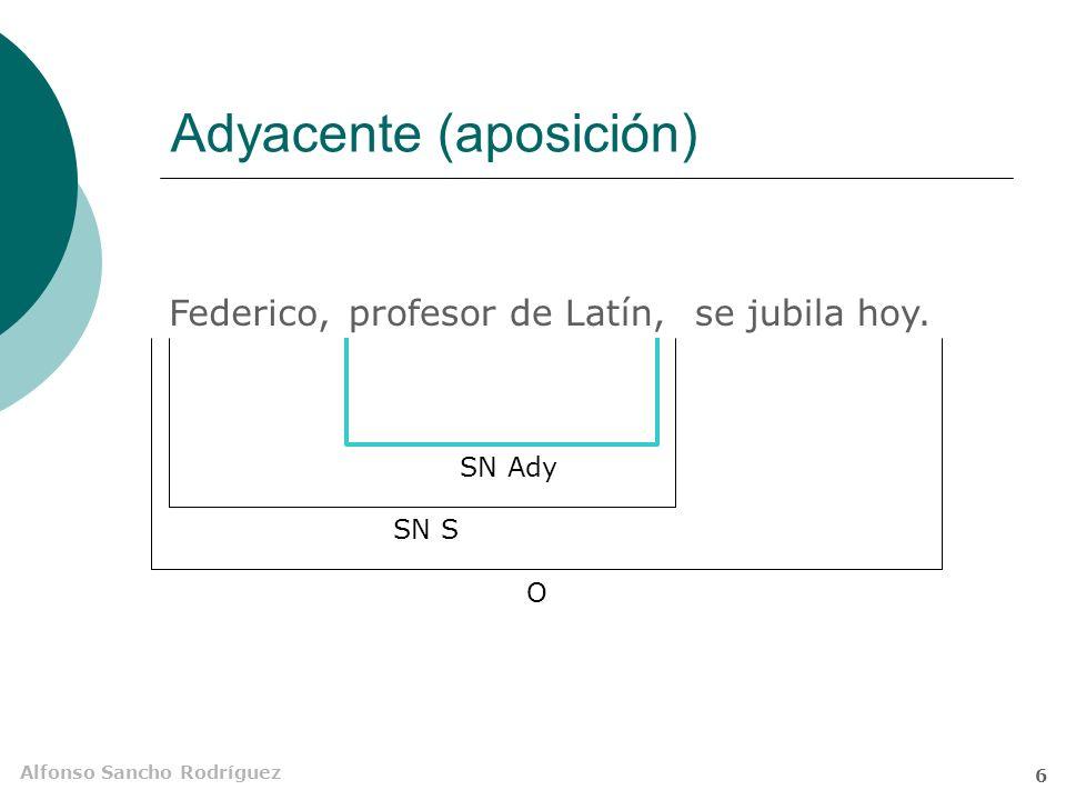 Alfonso Sancho Rodríguez 5 Atributo Carmen esuna profesora extraordinaria. SN Atr O SV P